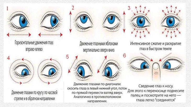 восстановить зрение упражнениями