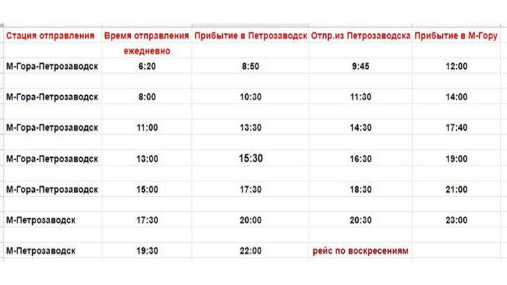 расписание автобусов петрозаводск медвежьегорск