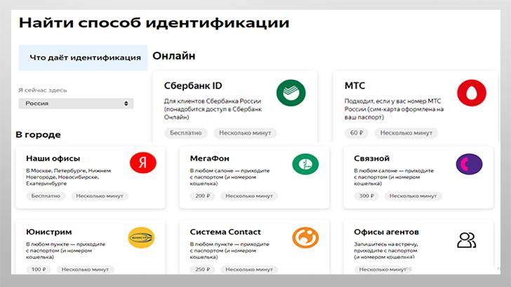 Идентификация Яндекс кошелька