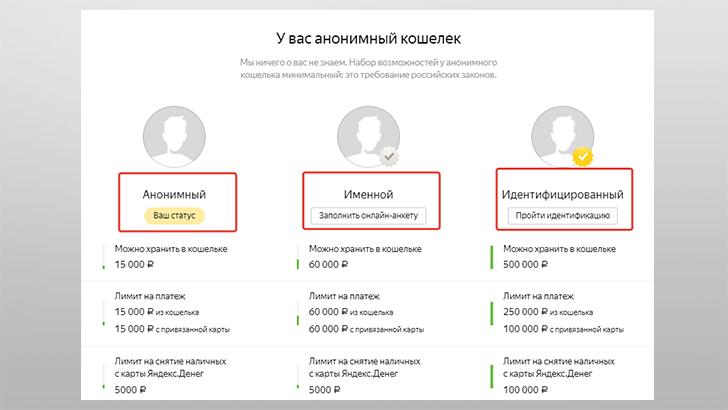 Статусы Яндекс кошелька
